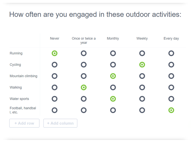 Matrix allows you to set few items in one question that respondents needs to evaluate